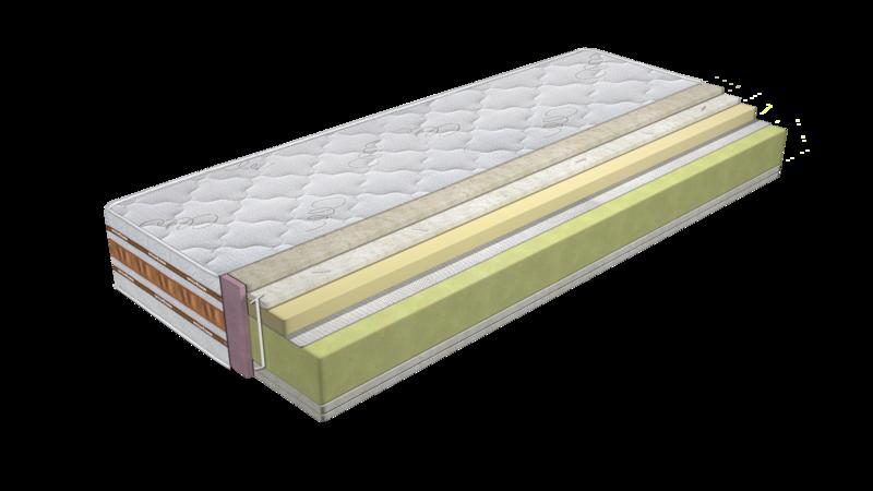 Двулицеви  Мемори Ергономик матраци с подарък подматрачна рамка  с подарък мемори възглавници