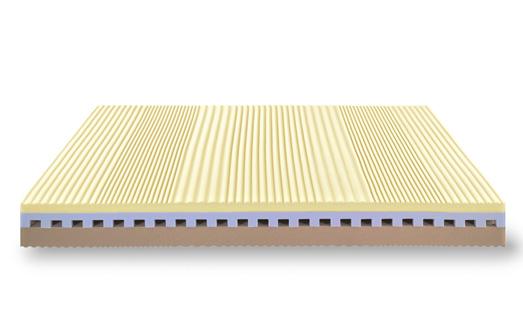 Outlet мострени матраци с 30% отстъпка  Матрак Dorsal – Matrix Basic Green Cotton