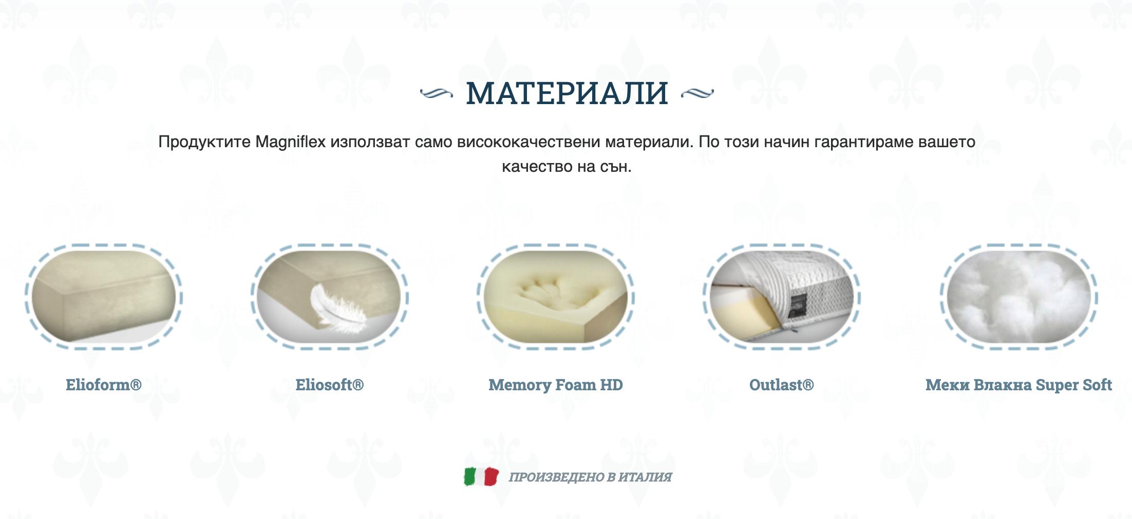 Матрак Magniflex – MagniStretch